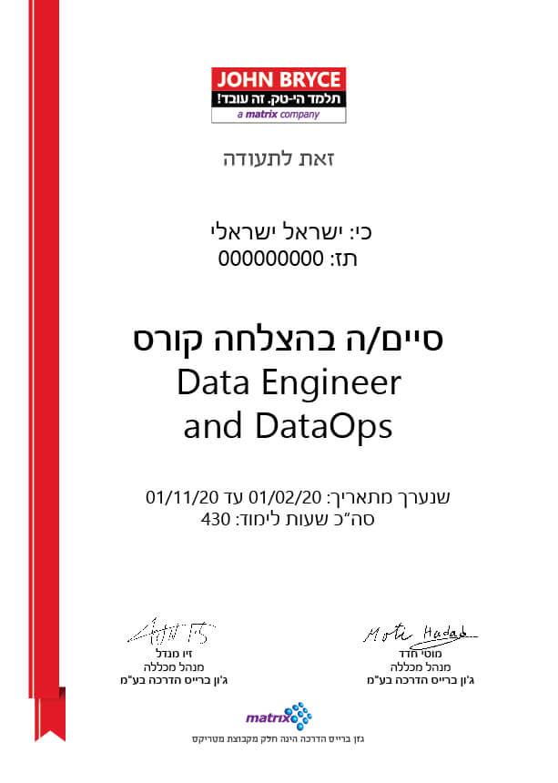 תעודת סיום data enginer&ops diploma